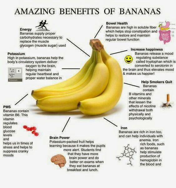 Benefits of bananas