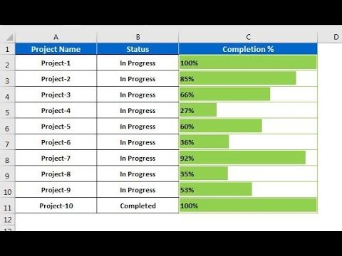 Progress Bar In Excel Cells Using Conditional Formatting Youtube