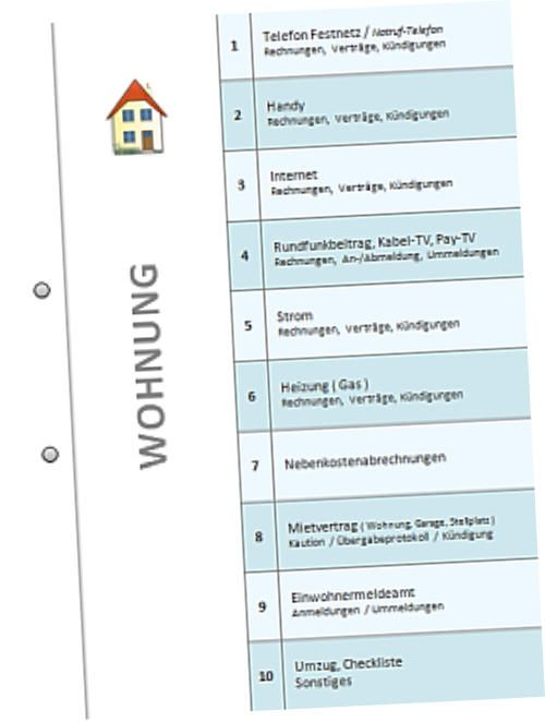 Inhaltsverzeichnis Fur Den Ordner Fur Alle Wohnungs Unterlagen Ordner Register Ordner Haushaltsplaner