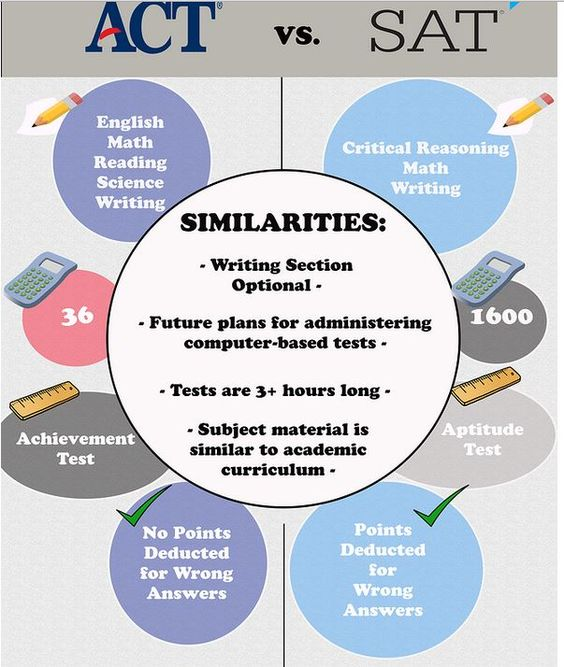Similarities and differences between english bill