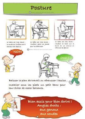 affiche posture de l'enfant pour bien écrire