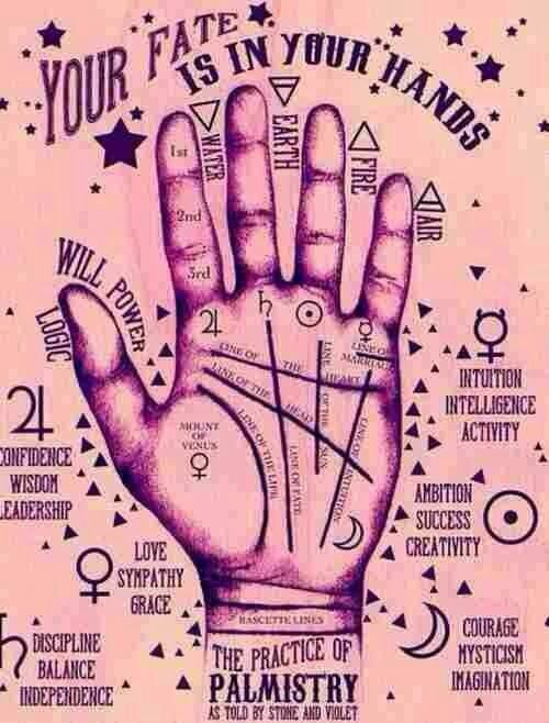 Palm reading, idea to inform print design. Fortune tellers and the mystery they bring.