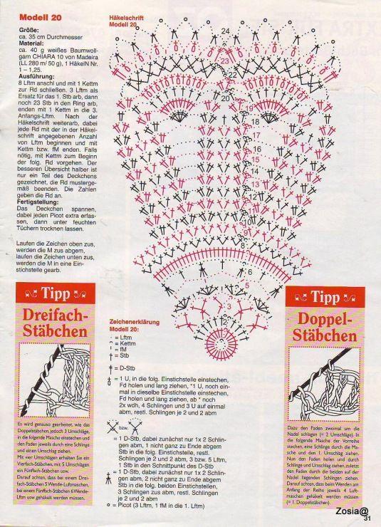 136 24 Crochet Doily Patterns Crochet Doilies Crochet Chart