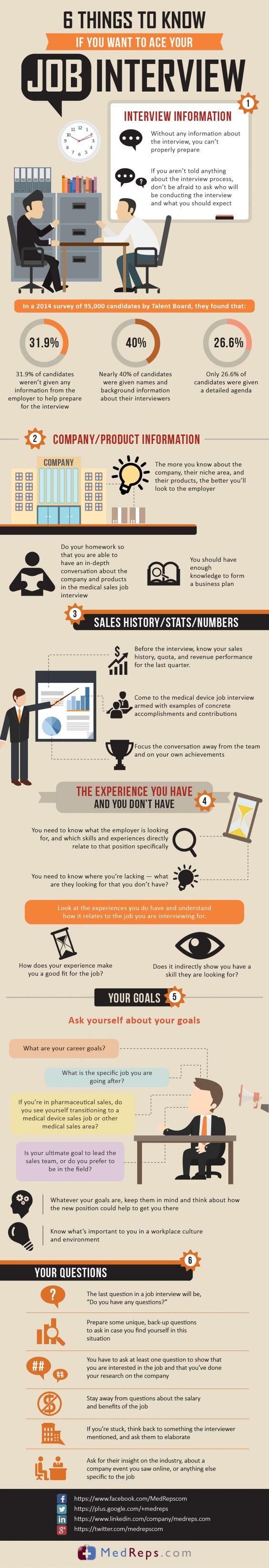 Jedes Bewerbungsgespräch ist eine neue Herausforderung und bedarf individueller Vorbereitung. Hier ein paar Tipps.