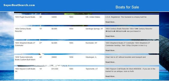 Are you looking for the used sailing boats? In early days it is difficult to find the companies that sell the used boats. But now many online website are available providing information regarding the cheap used sailing boats for sale in USA at very affordable price.  http://www.superboatsearch.com