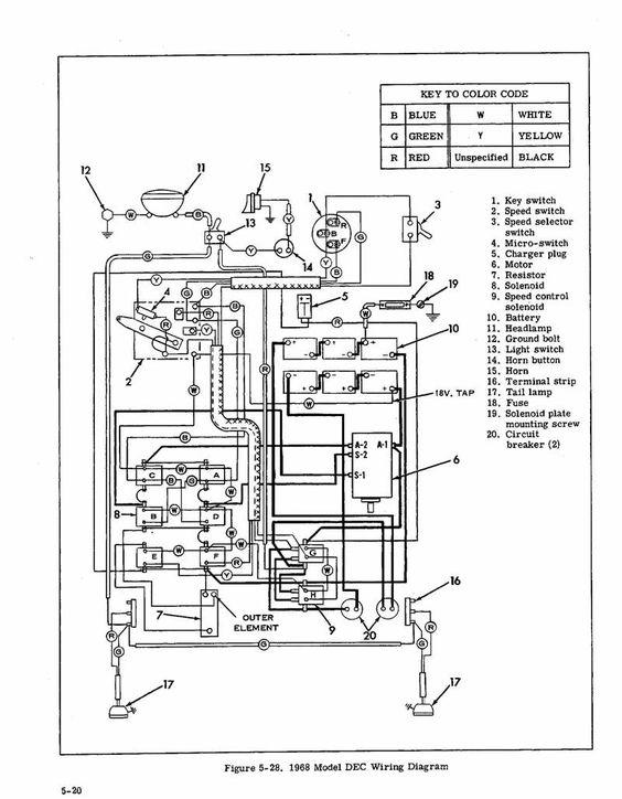 2000 Club Car Ds 48 Volt Wiring Diagram Electrical Wiring Diagram Gas Golf Carts Golf Carts