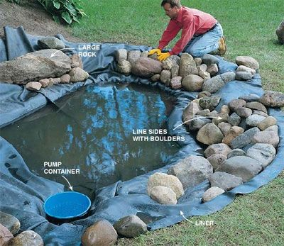 pretty simple.    http://www.gardeninginfozone.com/water-gardening-building-a-water-garden