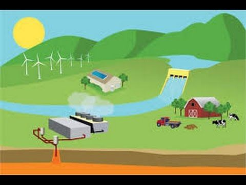 This is a short animated video, explaining the renewable and nonrenewable resources and their purposes. The teacher could show this to the class after the lesson, in order to reinforce ideas and concepts as well as give a visual aid to the students.