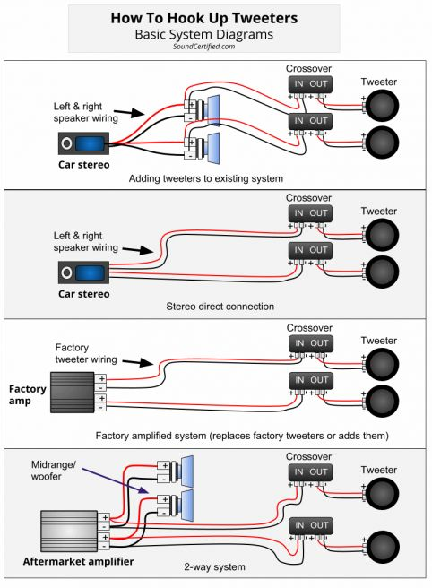 16 crossover wiring diagram car audio  car diagram