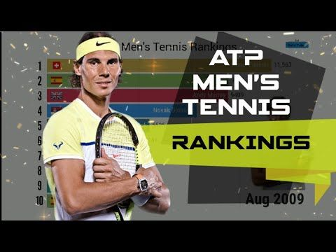 Top 10 Men S Tennis Players Ranking History 1999 2019 Updated In 2020 Augen