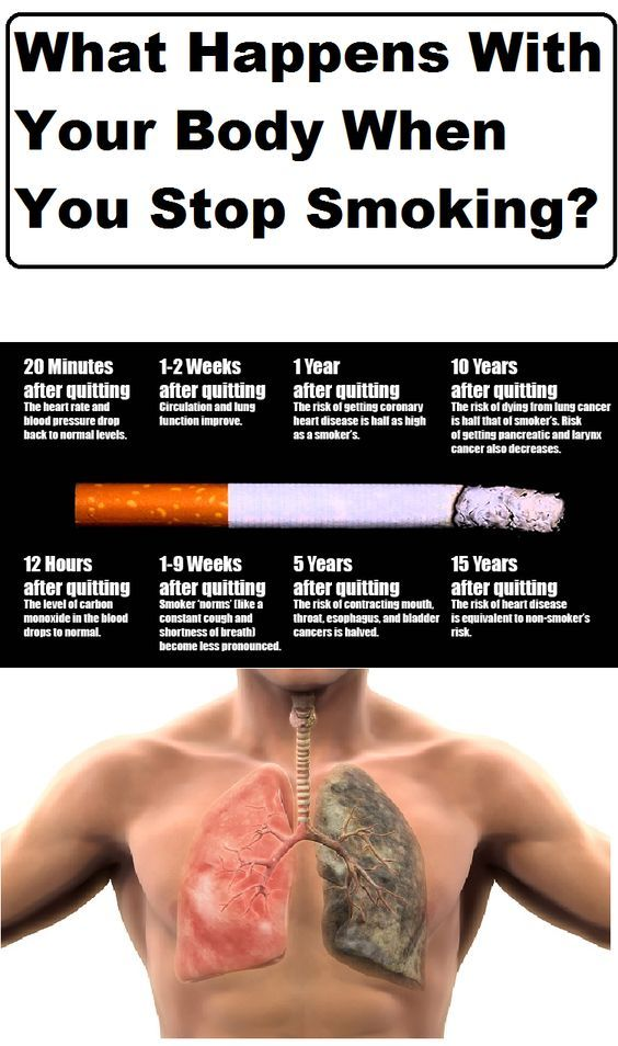 Pin On Info Poster Quit Smoking