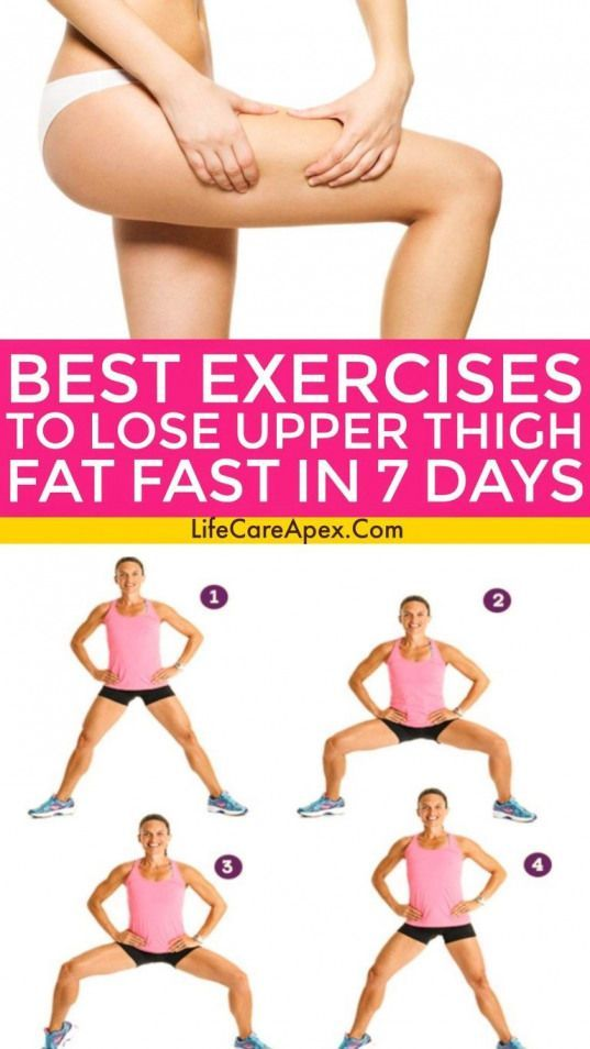 how can i lose my thigh fat fast
