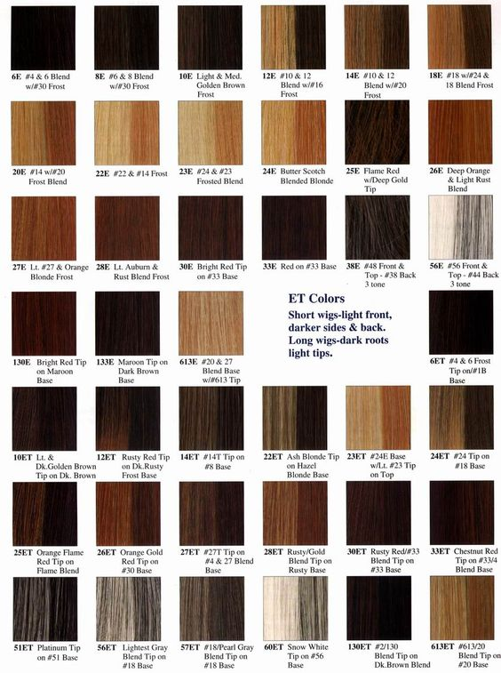 Charts Salons And Renkler On Pinterest