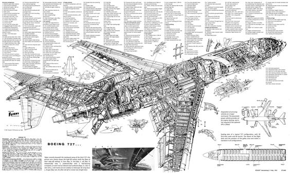 Boeing 727 And Cutaway On Pinterest