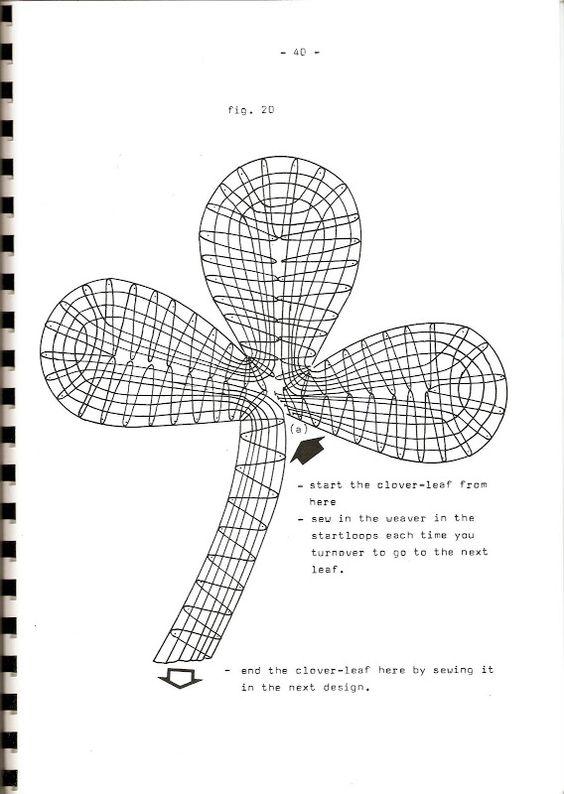 Tecnica de duquesa - rosi ramos - Picasa Web Album