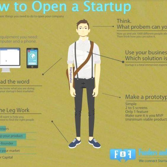 Start up #startup #infografia