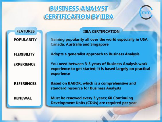 We offer online BA training that helps participants understand the - what is business analysis