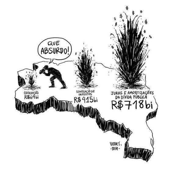 corrupção | sonegação de impostos | juros e amortizações da dívida pública