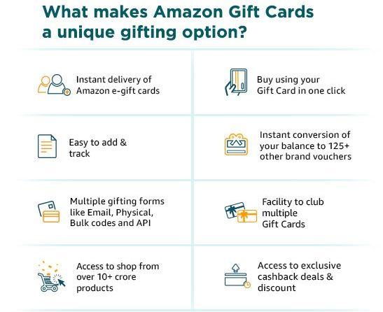 Amazon Gift Card Amazon Gift Cards Amazon Gifts Gift Card