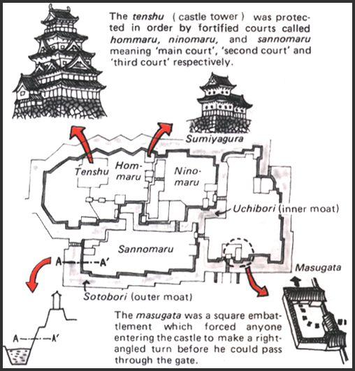 Castle Layout Japan Pinterest Asian Fabric Japanese