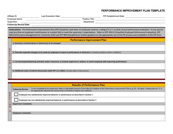 performance improvement plan template 04 Quality RfO Pinterest - management review template