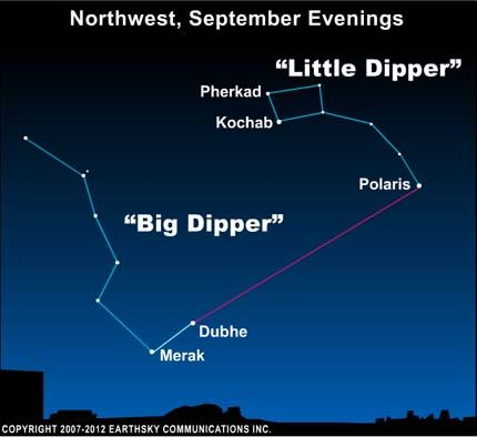 http://earthsky.org/tonight/use-big-dipper-to-find-polaris-the-north-star