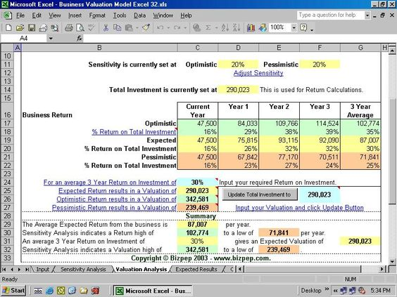Business Valuation  Projects To Try    Business Valuation