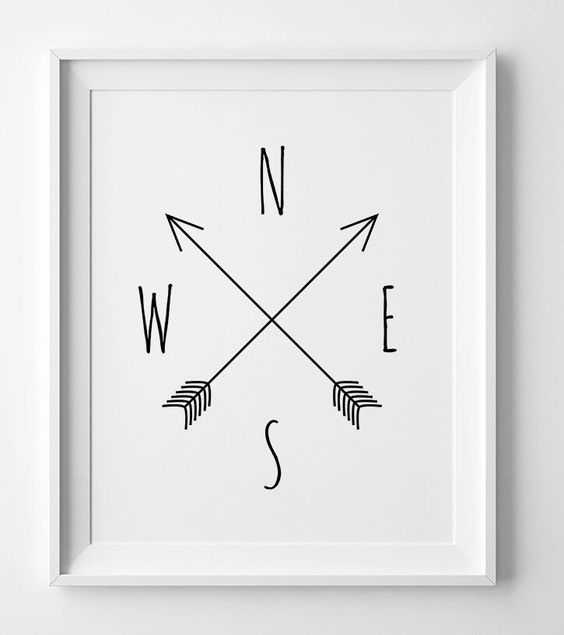 Printable Wall Art For Living Room: Cardinal Directions, Printable Art And Compass On Pinterest