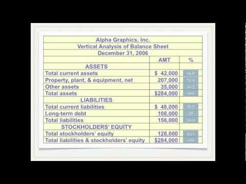 In-depth Financial Analysis Wealth Management Pinterest - statement analysis template