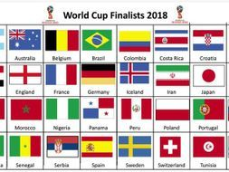 Wide Range Of Display Resources For The 2018 World Cup Including Country Table Signs Country Flag Bunting Country F World Cup World Cup Groups World Cup 2018