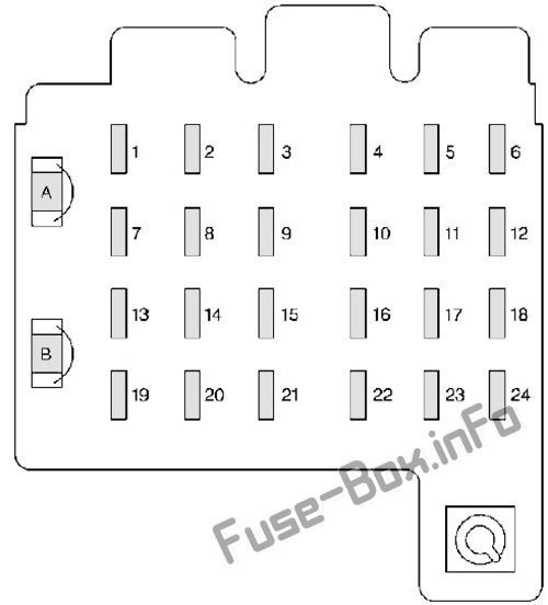 pin on cadillac escalade (gmt 400; 1999-2000) fuses and relays  pinterest
