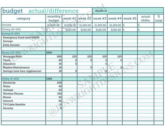 Worksheet Christian Budget Worksheet budget forms worksheets and christian families on pinterest get your free worksheet beachmonkeys net family