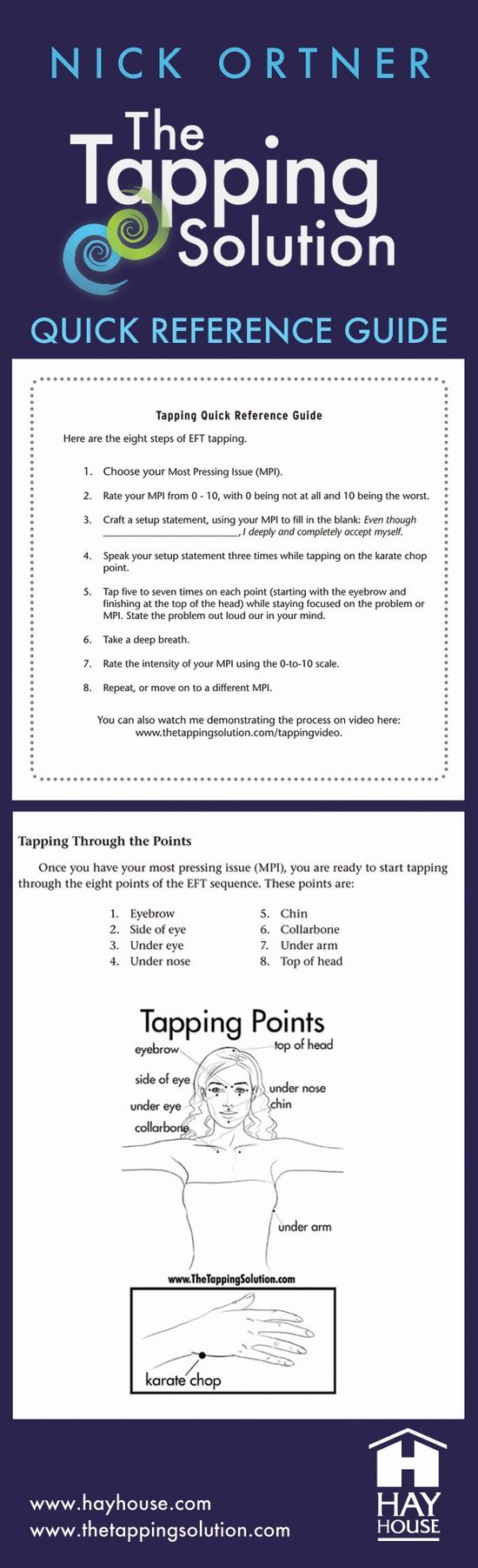 The Tapping Solution quick reference guide