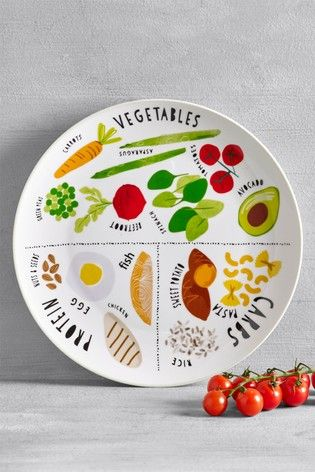 Portion Control Plate Healthy Eating Plate Nutrition Plate Food Portions