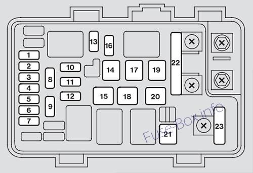 Acura Rl Kb1 Kb 2007 2008 2009 2010 Fuse Box Diagram Fuse Box Acura Fuses