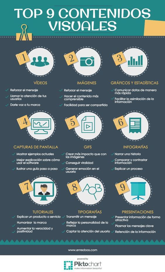 Top 9 tipos de contenidos visuales #infografia #infographic #marketing