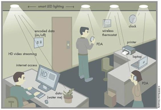 Scientists have set a new record for data transmission using li-fi