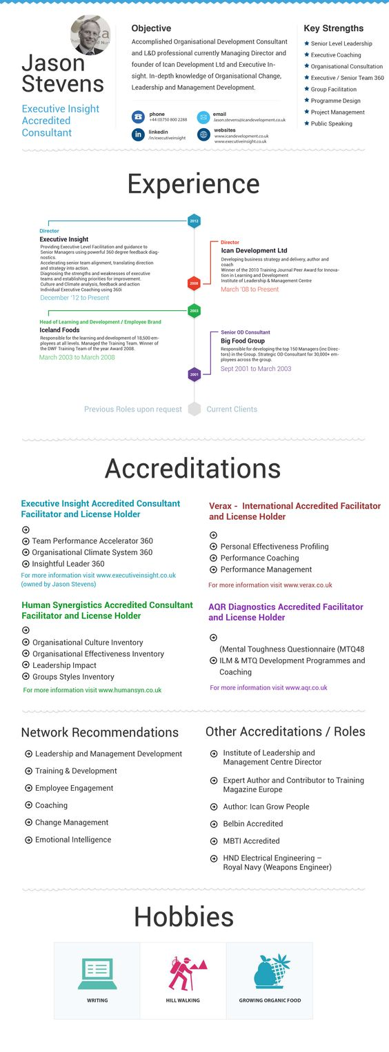 infographic resume of jason stevens accomplished organisational infographic resume of jason stevens accomplished organisational development consultant and l d professional currently managing