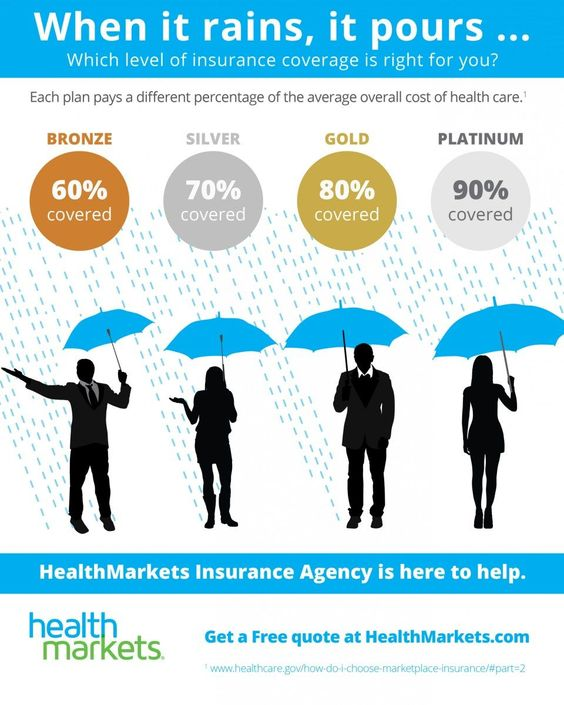 10 Brilliant Ways To Advertise Health Insurance Quotes Ga Health