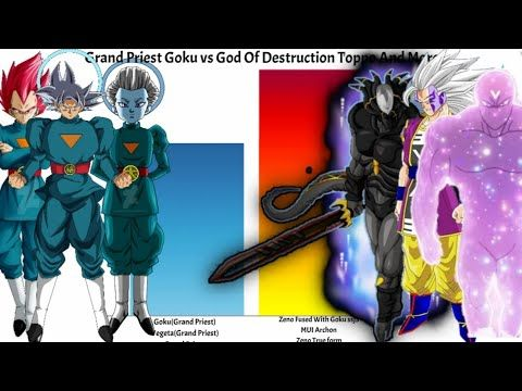 Mastered Ultra Instinct Goku Vs God Of Destruction Toppo And More Suprises Power Level Comparison Youtube Goku Vs Dragon Ball Super Manga Anime Dragon Ball