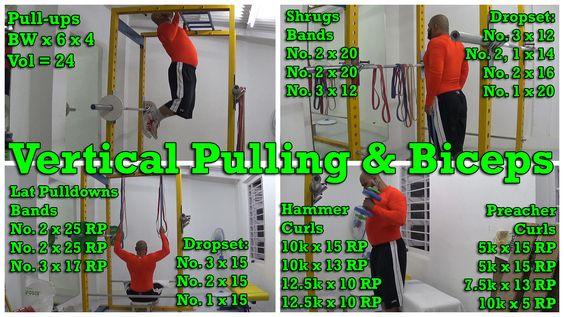 Vertical Pulling & Biceps: https://youtu.be/njfhH_y11rU