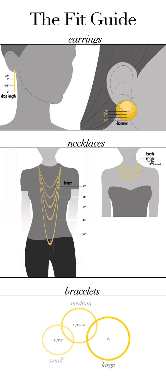 Vintage Jewelry Fit Guide for Bracelets, Necklaces and Clip-on Earrings #howto