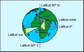 Latitud y Longitud, Coordenadas geográficas