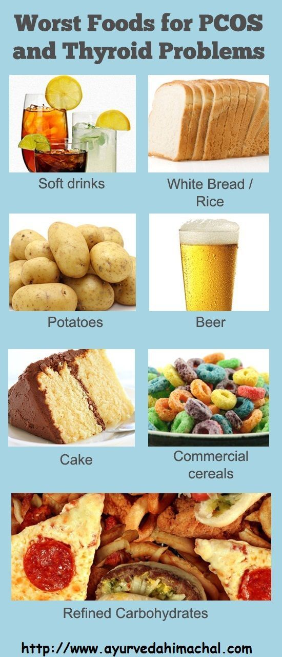 Worst Foods For Pcos And Thyroid Problems Diettipsforthyroidproblems Pcos Recipes Food Pcos