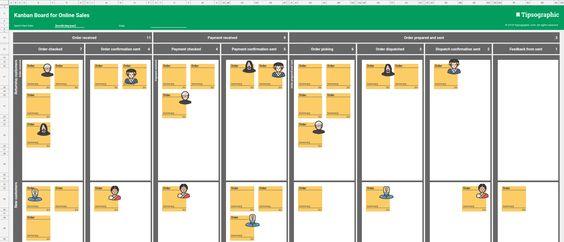 4 Kanban Boards For Sales Team Excel Free Download Excel And Google Sheets Tipsographic Kanban Board Kanban Project Management Tools