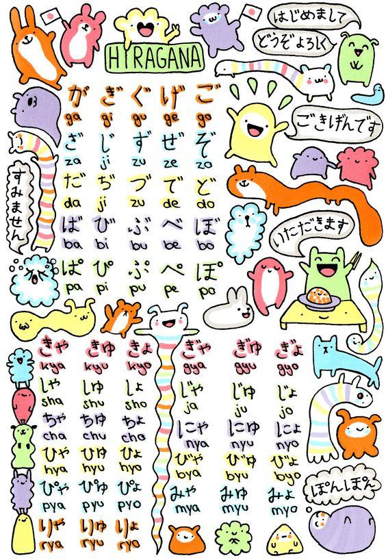 Kawaii Letras Japonesas