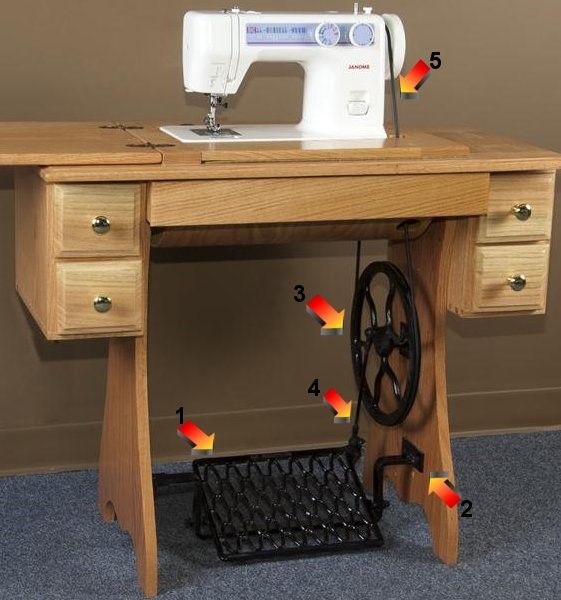 Convert electric sewing machine to treadle...off the grid when the SHTF