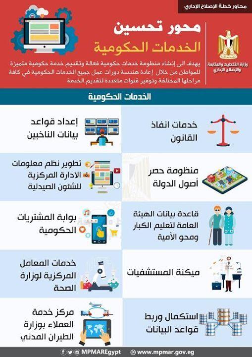 وزارة التخطيط توضح مشروعات محور تحسين الخدمات الحكومية على حسابها بـ فيس بوك نشرت وزارة التخطيط والمتابعة والإصلاح الإدارى على صفحتها على م Lot Screenshots