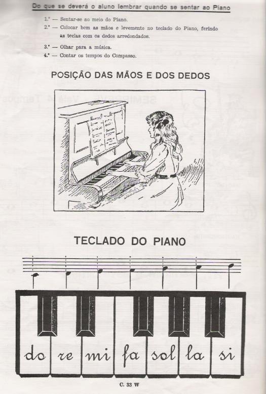 Arquivo Piano E Teclado Metodo Infantil Para Piano Francisco