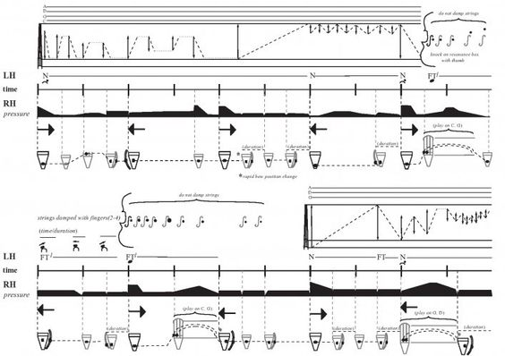 0a57bc49jpg (707×500) Music Scores Pinterest Music score - tennis score sheet